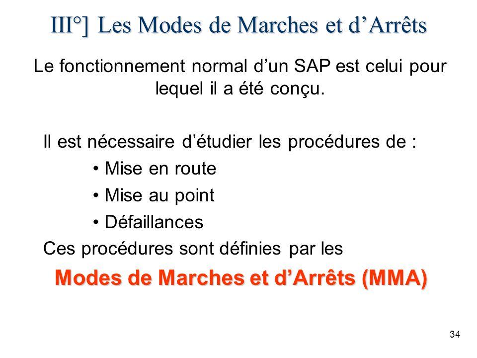 III°] Les Modes de Marches et d'Arrêts
